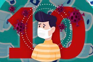 Что нужно делать и чего избегать, если есть подозрение на коронавирус: топ-10 советов