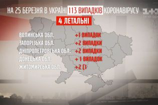Оперативная статистика эпидемии в Украине по состоянию на 25 марта – Секретные материалы