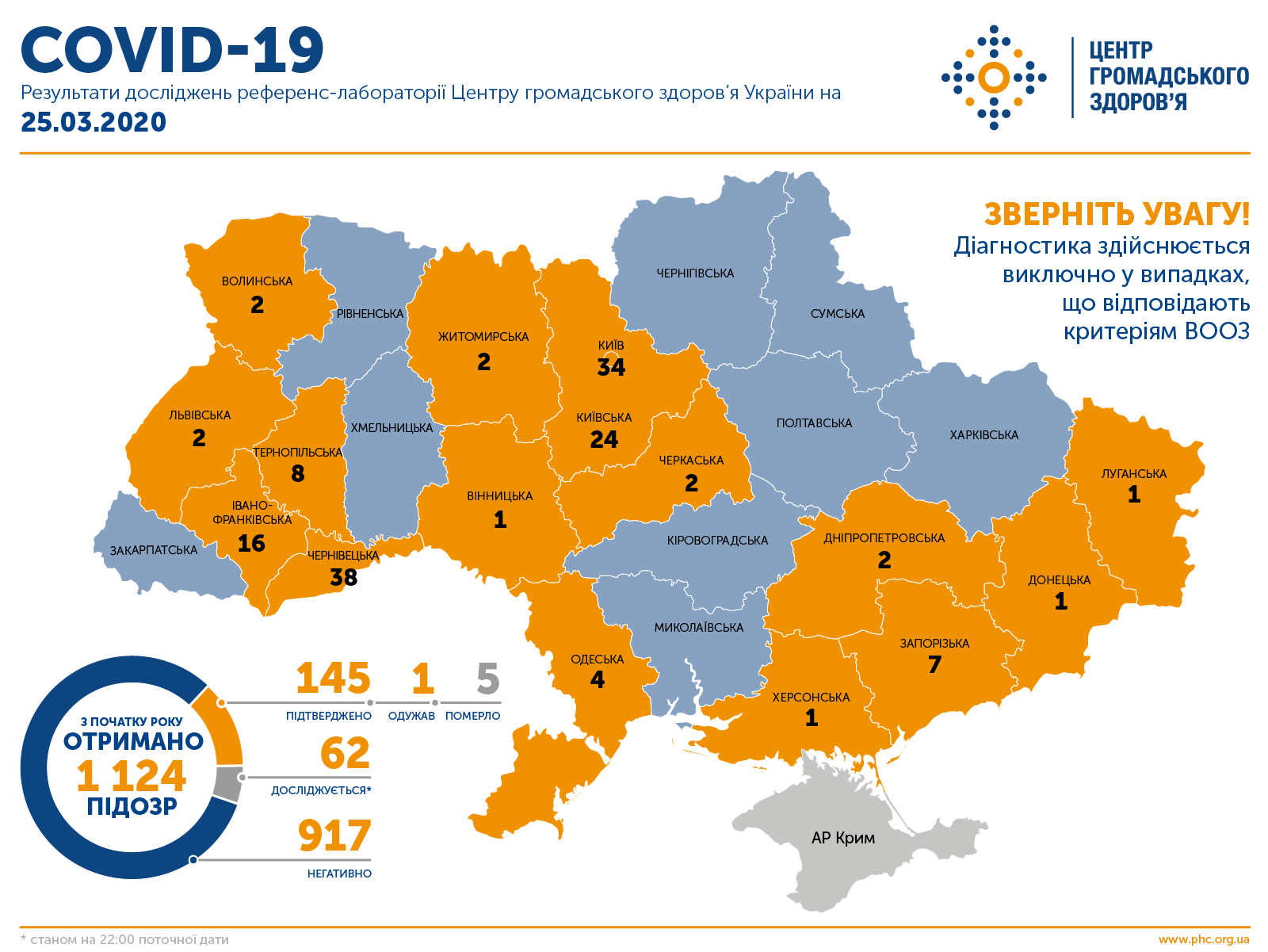 коронавірус в Україні 26.03.2020 інфографіка