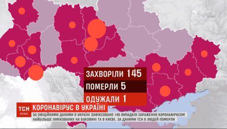 За ночь число больных на коронавирус в Украине возросло до 145