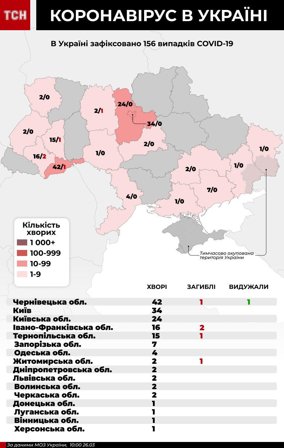 коронавірус в Україні, інфографіка 10:00 26 березня