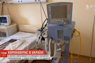 Статистика стремительно растет - 218 человек в Украине подхватили коронавирусную инфекцию