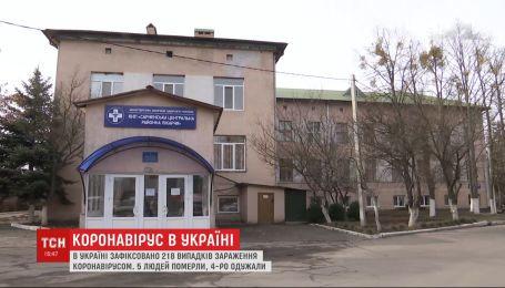 В Україні зафіксовано 238 випадків зараження новою коронавірусною інфекцією