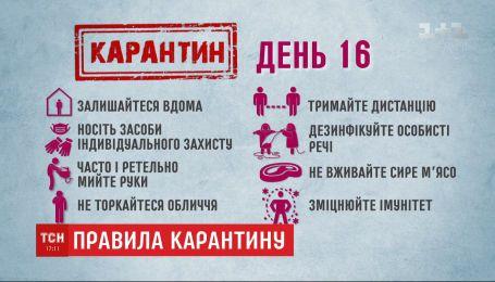 16-й день карантину: яких правил варто дотримуватися, аби уникнути інфекції