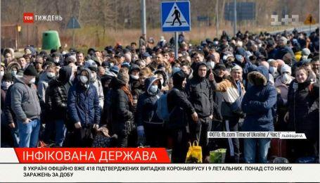Более 100 новых заражений в сутки: какие регионы Украины вирус испытывает особенно жестко