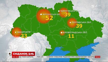 Підпал сухостою: в Україні за останню добі зафіксовано сотні займань