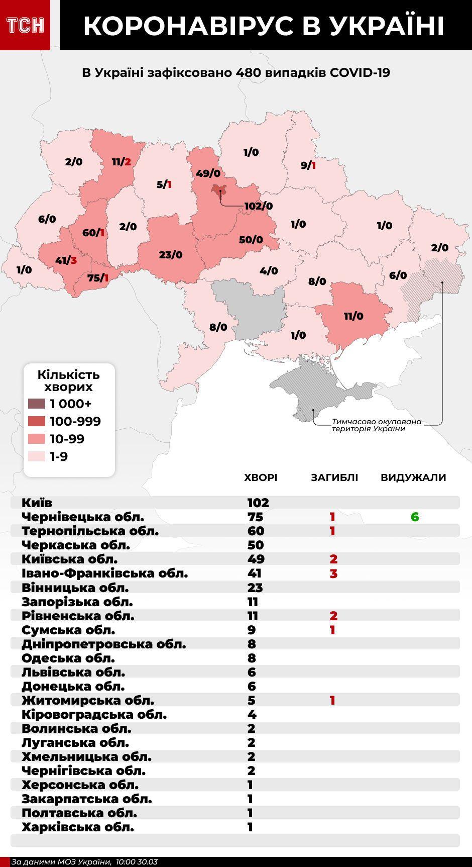мапа коронавірусу в Україні, інфографіка на 30 березня