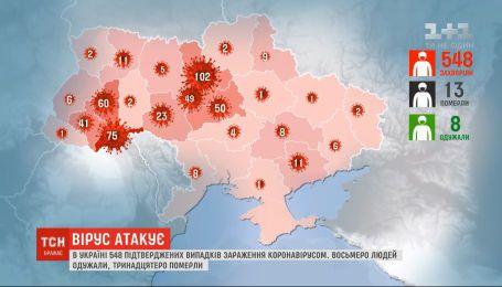 В Україні 548 підтверджених випадків інфікування коронавірусом