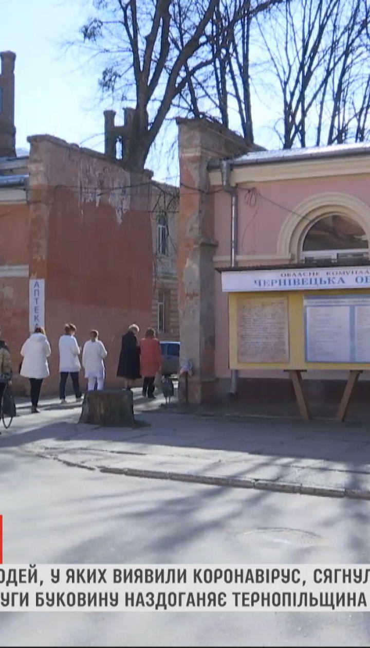Девять десятков больных: Буковина на втором месте по количеству заболеваний коронавирусом
