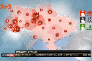 COVID-19 атакує Україну: вражає зі швидкістю сім десятків людей за добу