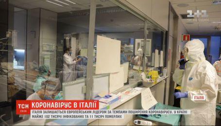 Италия остается европейским лидером по темпам распространения коронавируса