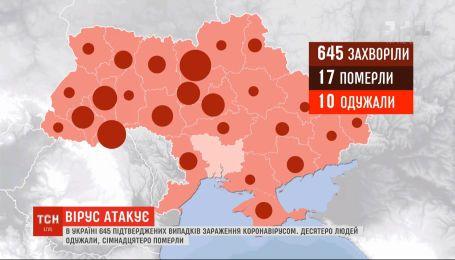 645 інфікованих коронавірусом: за добу в Україні додалася майже сотня випадків