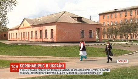 За останніми даними МОЗу, в Україні 669 інфікованих коронавірусом