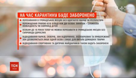 Только в масках и не более 2-х человек: Кабмин одобрил усиленные карантинные мероприятия