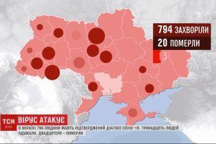 Станом на ранок 2 квітня зафіксовано 794 випадки коронавірусної хвороби COVID-19