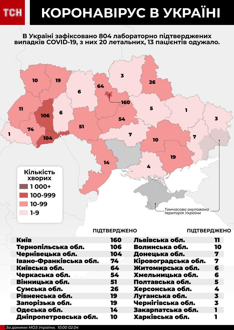 коронавірус в Україні, інфографіка 10:00 2 квітня