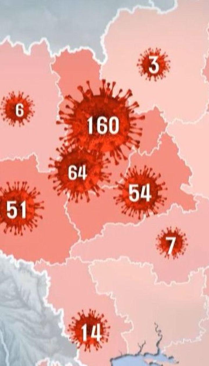 За добу в Україні зафіксовано 135 нових підтверджених випадків коронавірусу