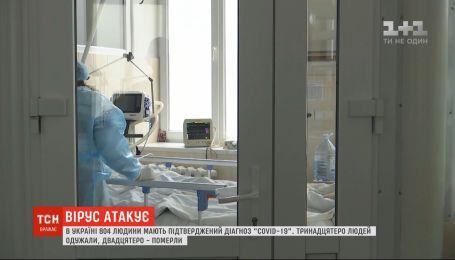 В Украине 804 человека заразились коронаирусом, из них 20 умерли