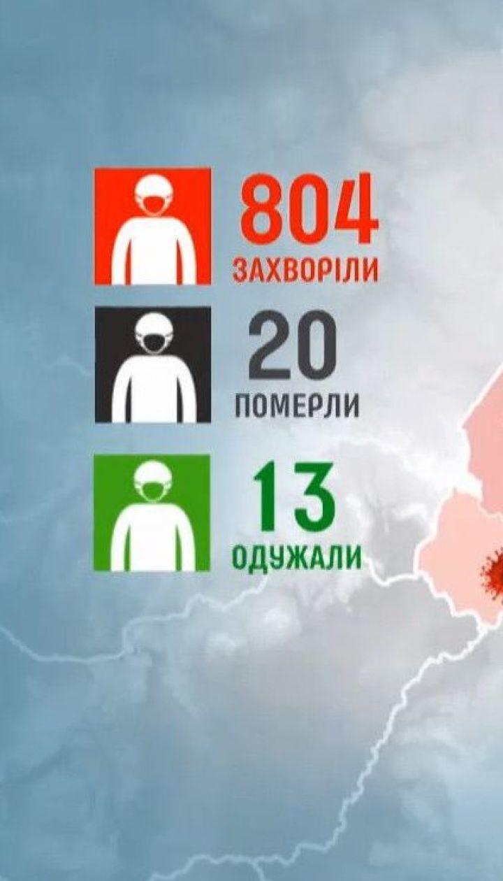 Статистика Минздрава: 135 новых подтвержденных случаев коронавируса за сутки, трое умерли