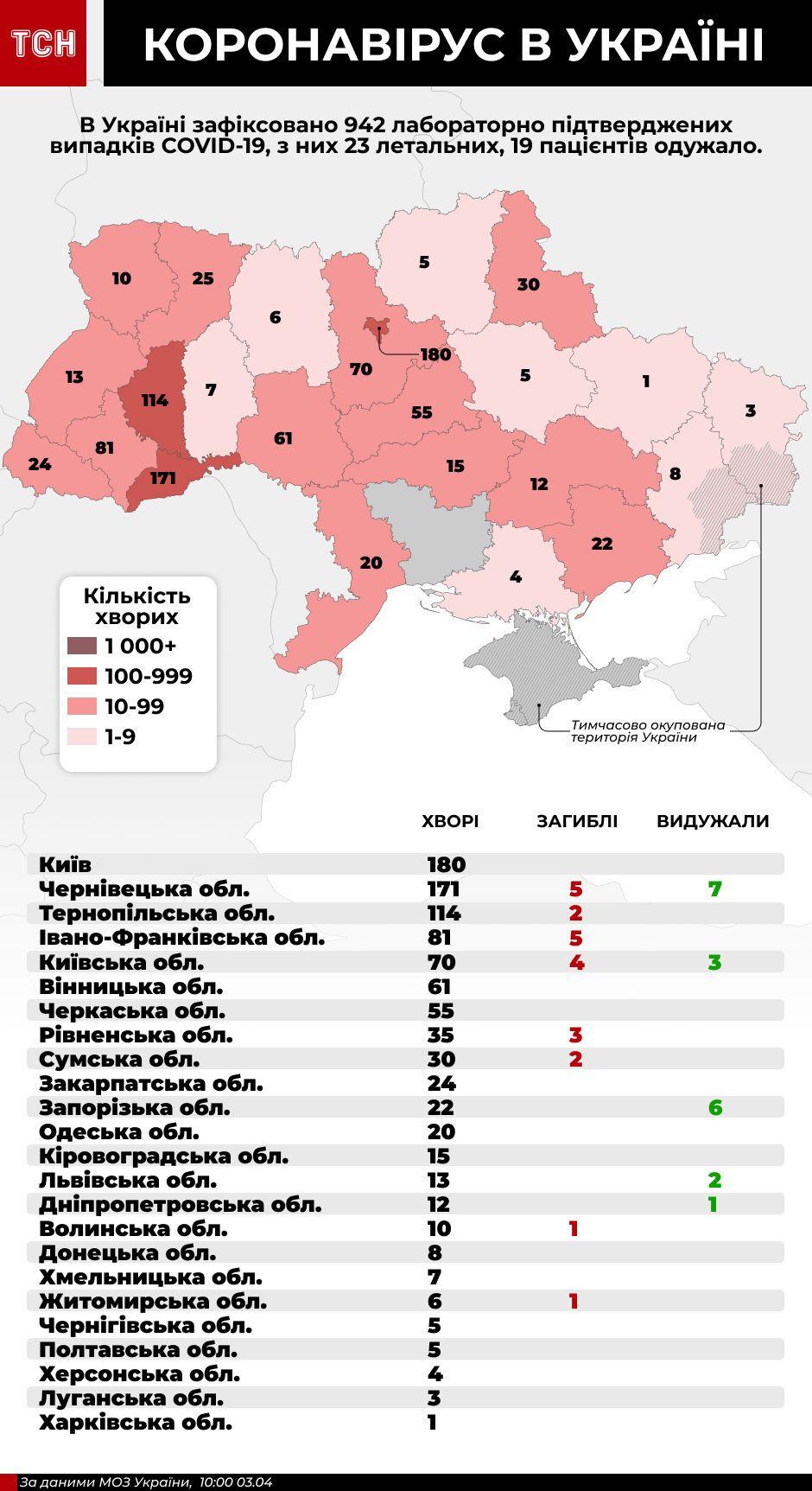 Коронавірус в Україні, мапа, інфографіка на 3 квітня