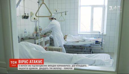 В Украине зафиксировано 942 подтвержденных случая коронавируса, из них 23 летальных