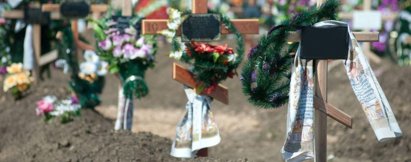 У столиці за тиждень знімуть обмеження на відвідування кладовищ