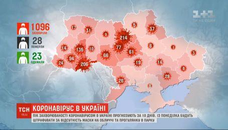 Пік захворюваності на коронавірус в Україні прогнозують за 10 днів