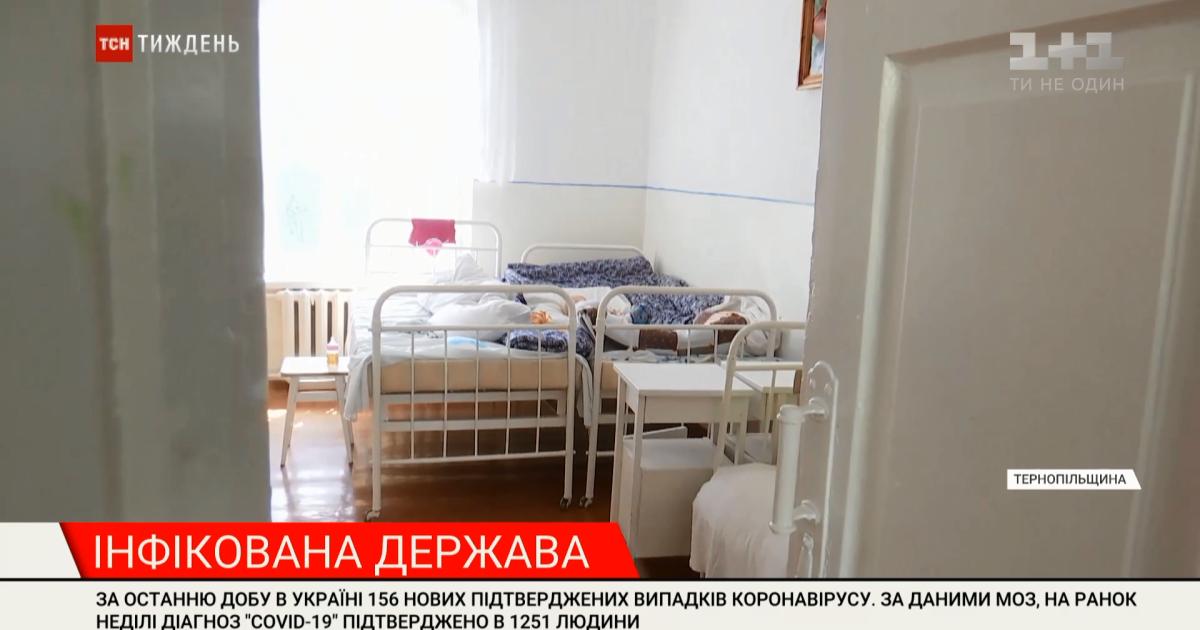 В Тернопольской области уже больше 40 медиков заразились коронавирусом