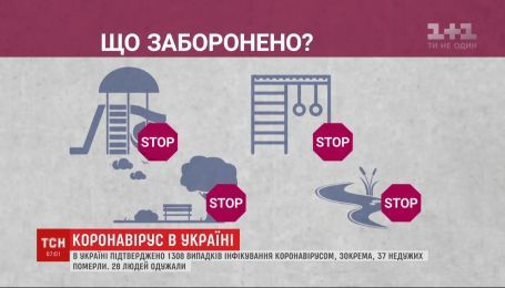 В маске и с паспортом - в Украине начинают действовать строгие правила карантина