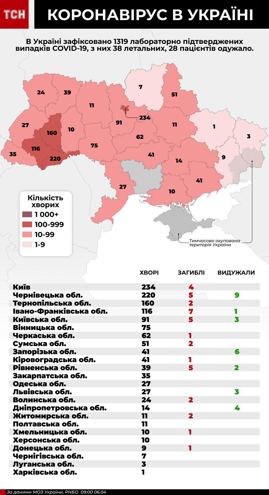 коронавірус в Україні, інфографіка на 6 квітня