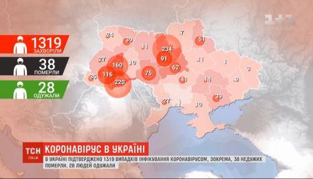 Останні дані: в Україні підтверджено 1319 випадків захворювання коронавірусом