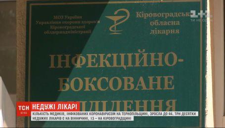 44 медикиуТернопільськійобласті інфіковані вірусом-більшість у Монастириському районі