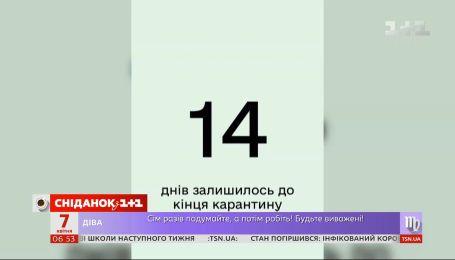 Термін карантину: за самоізоляцією українців стежитимуть через спеціальний додаток