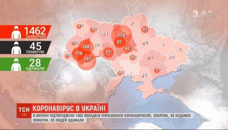 В Україні за добу - 143 нових випадки інфікування коронавірусом