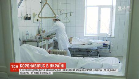 В Україні підтверджено 1668 випадків інфікування коронавірусом – дані на 8 квітня