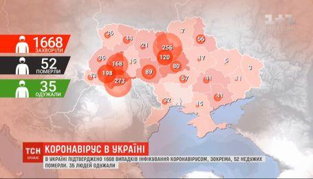 Буковина снова обогнала Киев по количеству случаев заболевания на коронавирус