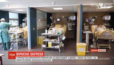 Попри регулярне посилення карантину, у Франції від коронавірусу померло 10 тисяч людей