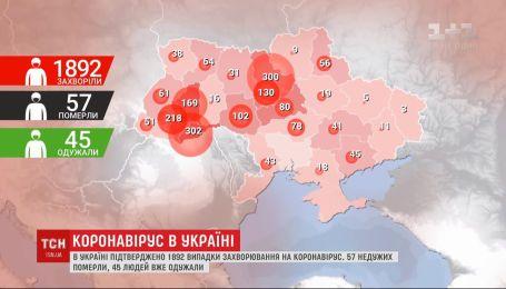 Кількість інфікованих коронавірусом в Україні наближається до двох тисяч