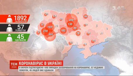 В Украине подтверждено 1892 случая заболеваний на коронавирус