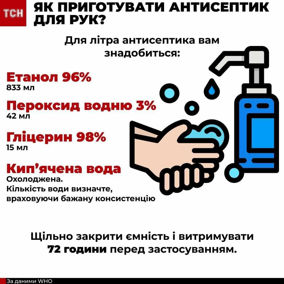 інфографіка як приготувати антиспектик в домашніх умовах