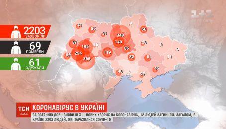За добу в Україні зафіксували 311 нових випадків коронавірусу