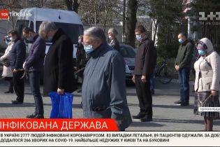 Інфікована держава: як в Україні борються з коронавірусом