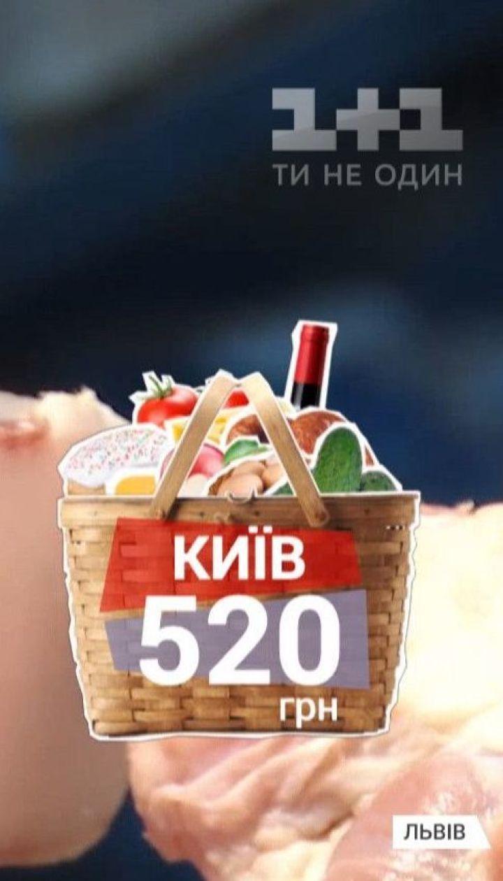 Великдень на карантині: у скільки обійдеться українцям великодній кошик, та як змінюється святкове меню