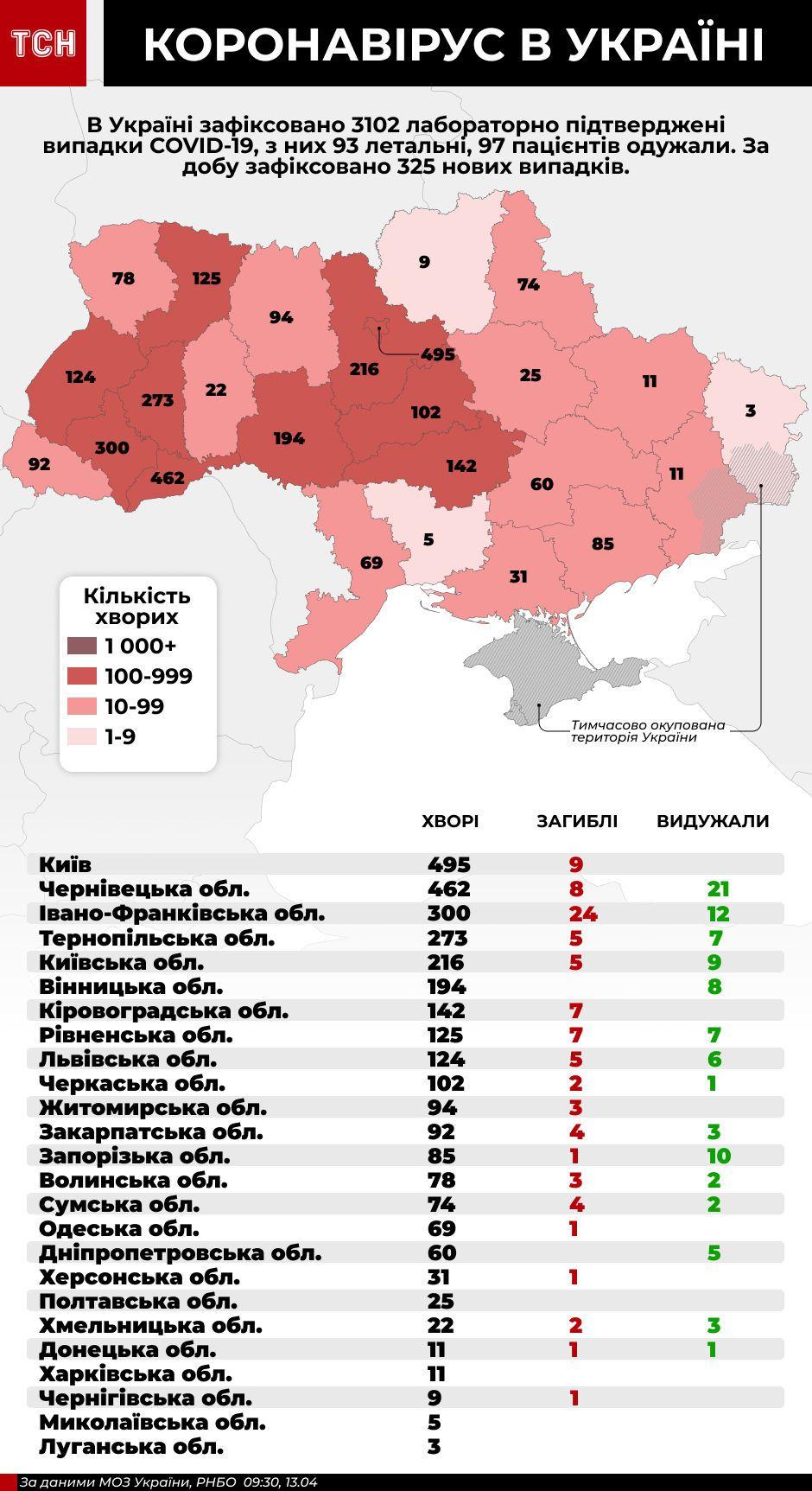 карта україни з хворими на коронавірус на 13.04. інфографіка