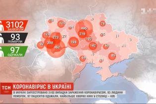 Станом на ранок 13 квітня в Україні понад 3 тисячі інфікованих коронавірусом – МОЗ