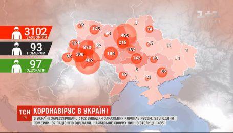 В Україні зафіксовано 3102 випадки зараження коронавірусом – дані МОЗ на 13 квітня
