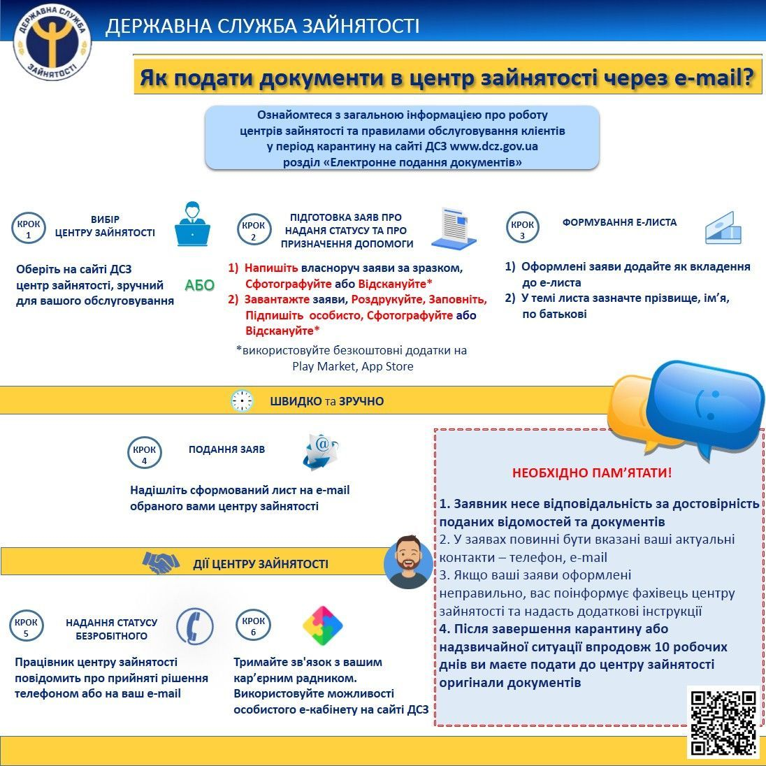 В Украине из-за коронавируса массово увольняют людей: Госслужба ...