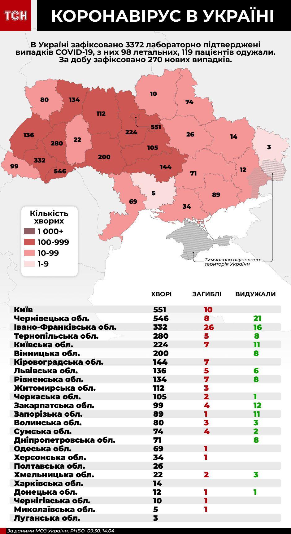 карта кількості хворих на коронавірус в україні, 14.04. інфографіка