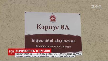 В Украине 3372 больных коронавирусом: Минздрав прогнозирует пик эпидемии на 18 апреля