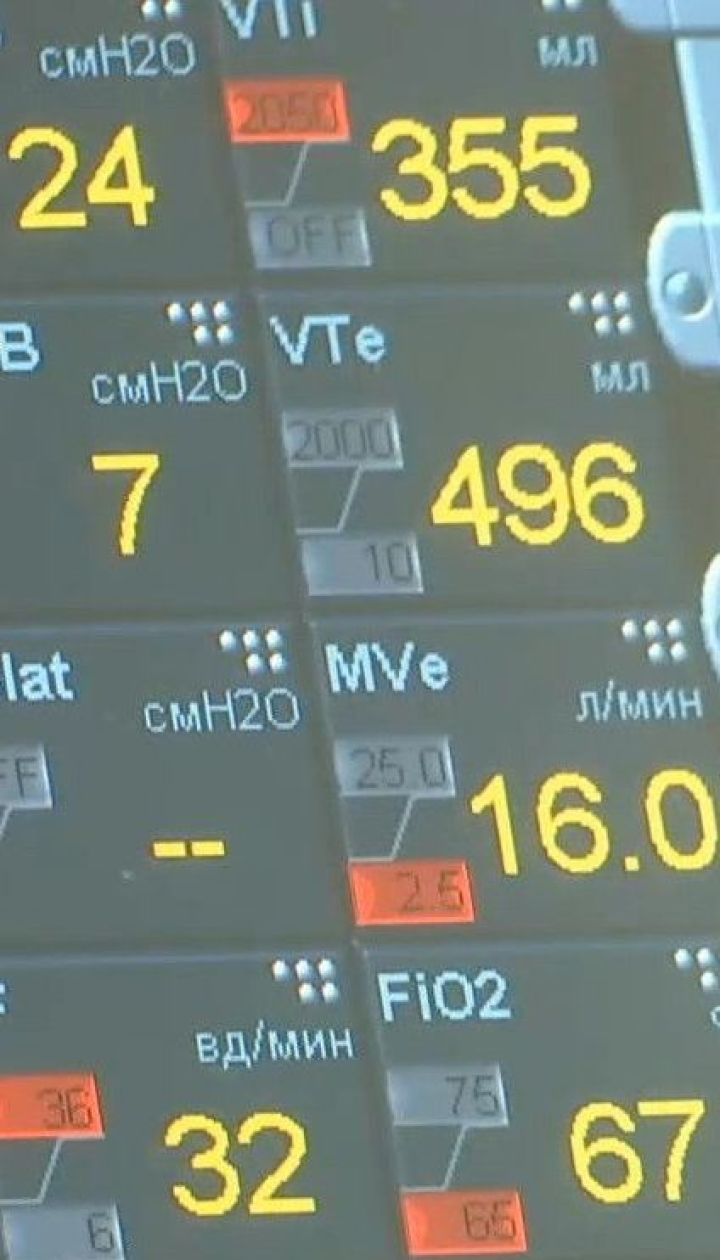 Последние данные: что сейчас происходит на Буковине, что на втором месте по количеству больных